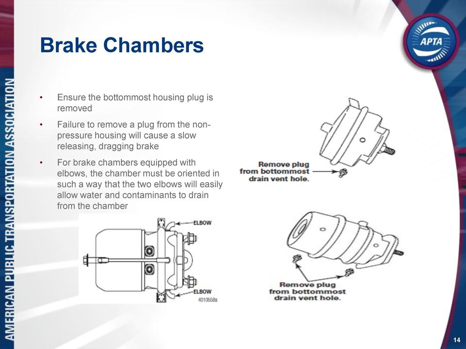 brake chambers equipped with elbows, the chamber must be oriented in such a way