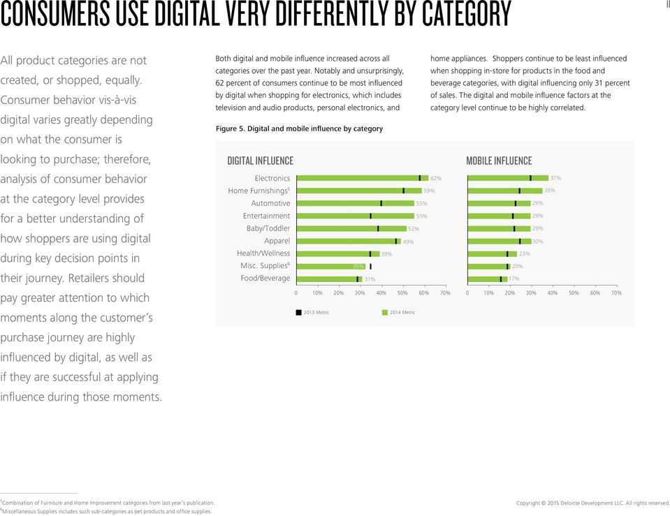 understanding of how shoppers are using digital during key decision points in their journey.