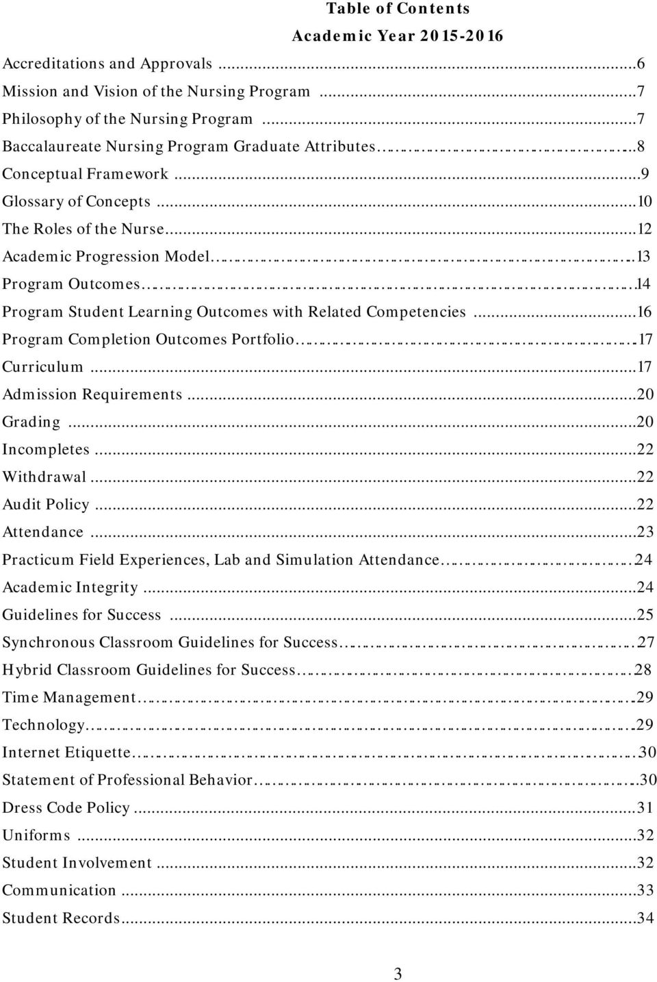 .13 Program Outcomes 14 Program Student Learning Outcomes with Related Competencies...16 Program Completion Outcomes Portfolio.17 Curriculum...17 Admission Requirements...20 Grading...20 Incompletes.