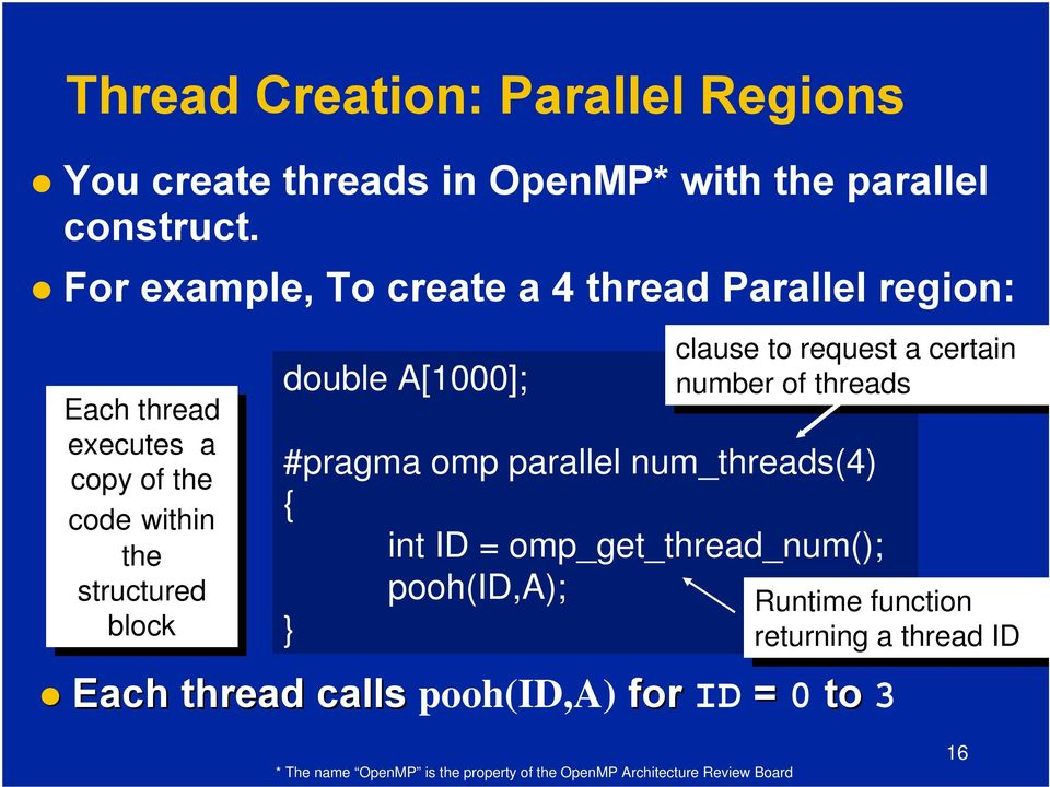 double A[1000]; clause to to request a certain number of of threads #pragma omp parallel num_threads(4) { int ID =