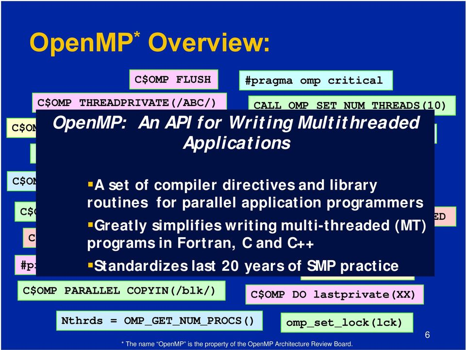 B, C) C$OMP MASTER A set of compiler setenv directives OMP_SCHEDULE and library dynamic routines for parallel application programmers C$OMP ORDERED Greatly simplifies writing multi-threaded (MT)