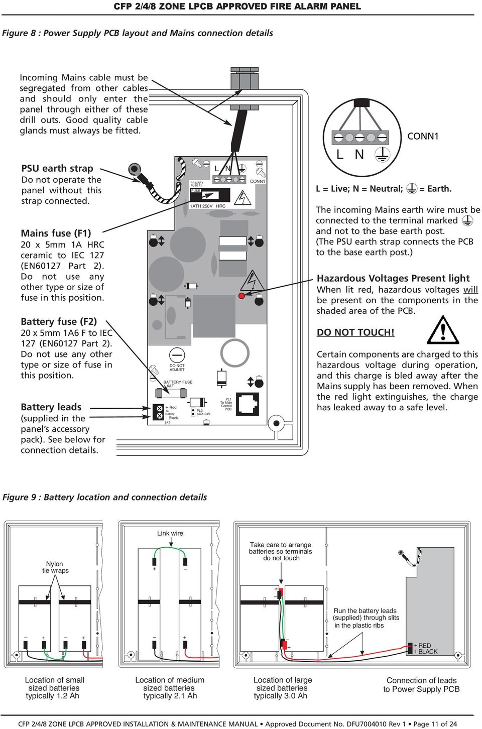 Lpcb approved cfp 248 zone fire alarm control panel installation do not use any other type or size of fuse in this position battery fuse asfbconference2016 Image collections