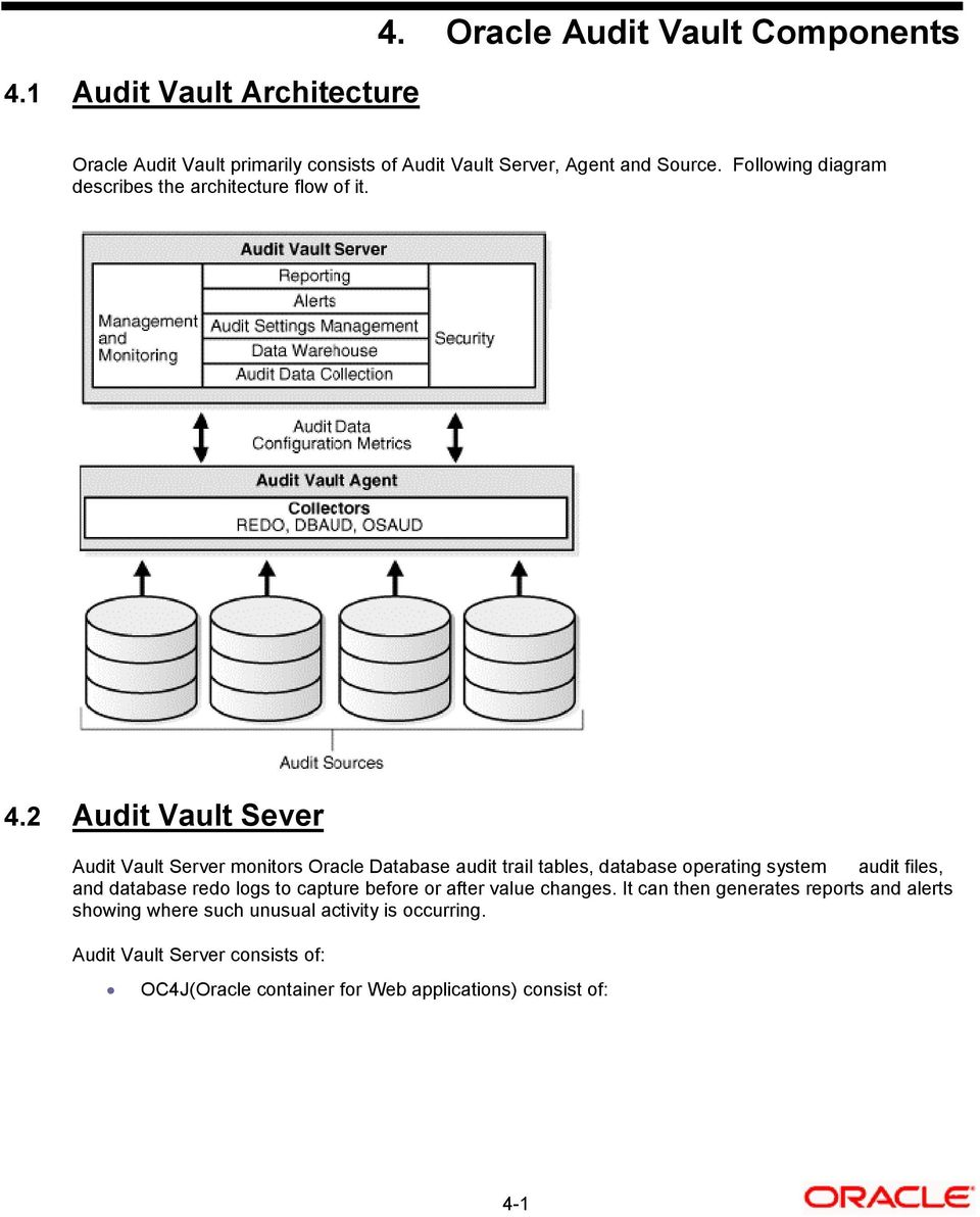 2 Audit Vault Sever Audit Vault Server monitors Oracle Database audit trail tables, database operating system audit files, and database redo