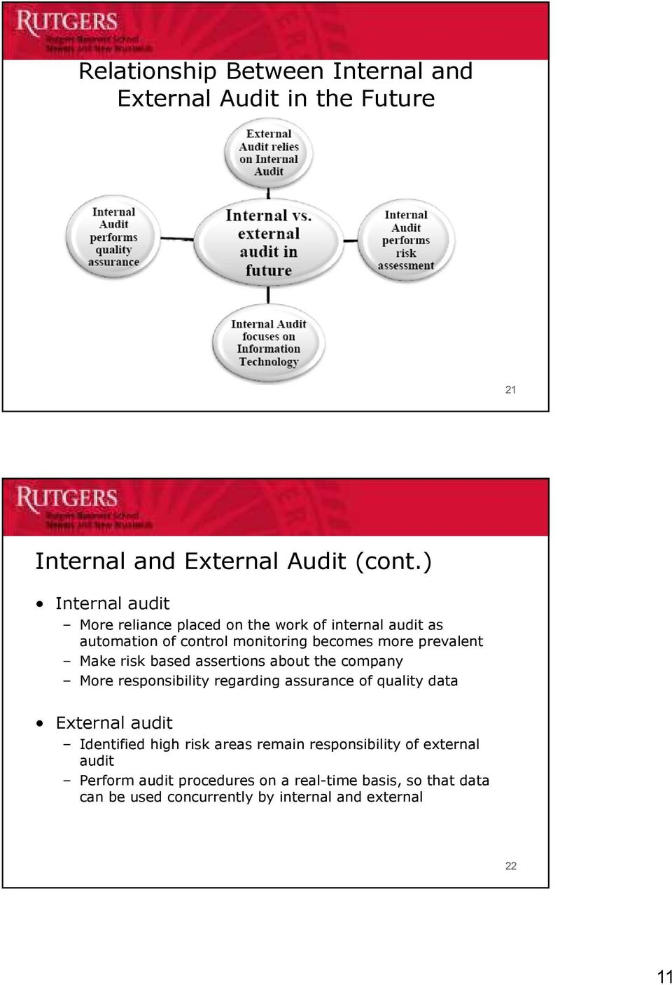 The Future of Audit  AICPA s ASEC (Assurance Services
