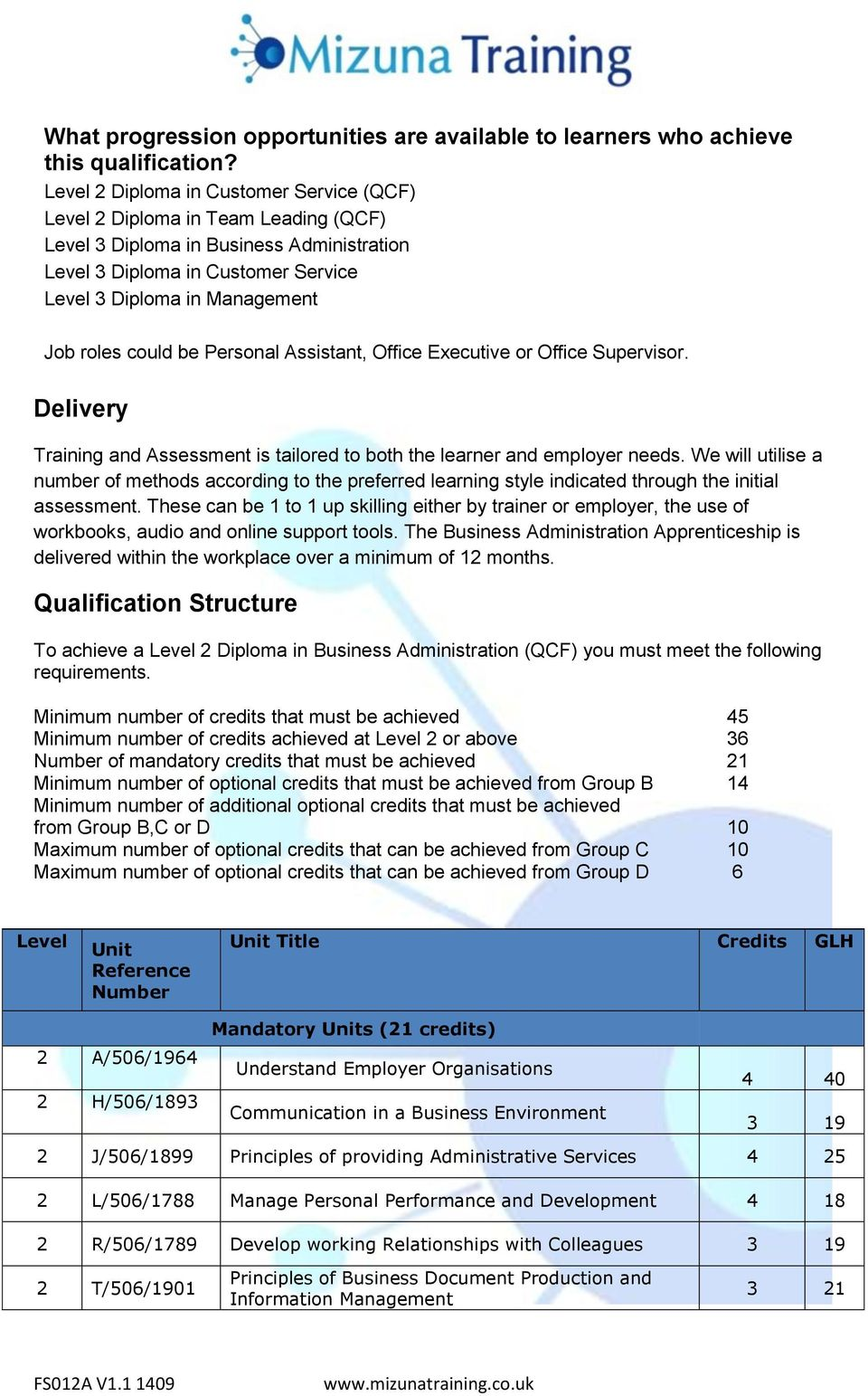 Workbooks cfa workbook : Fact Sheet - Level 2 Diploma in Business Administration (QCF) - PDF