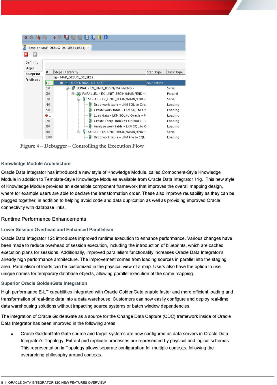 Oracle data integrator 12c new features overview advancing big data this new style of knowledge module provides an extensible component framework that improves the overall mapping malvernweather Image collections