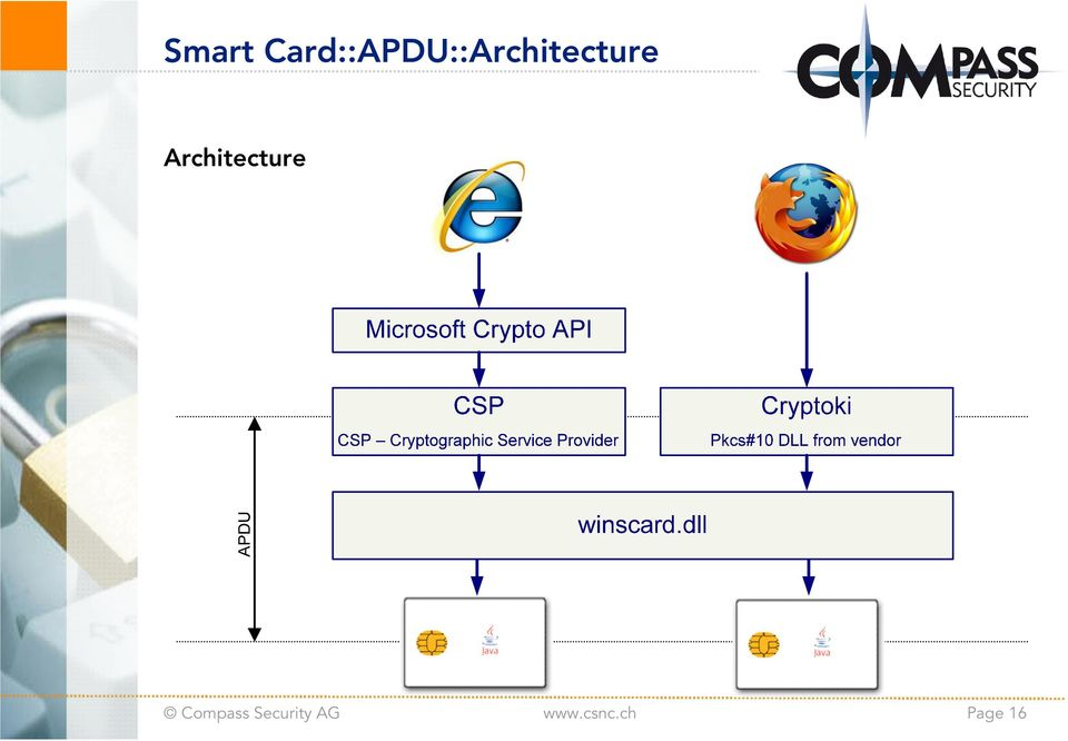 an analysis of a smart card - 1 - analysis of security models for smart cards ganesh j pai gpai@virginiaedu ece department, university of virginia abstract smart cards are an old breed of ubiquitous.