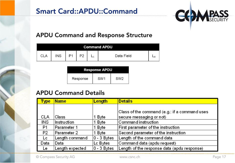 an analysis of smart cards Smart cardapdu analysis black hat briefings 2008 las vegas  the use of smart cards does not make you independent from the host computer in any case and situation.