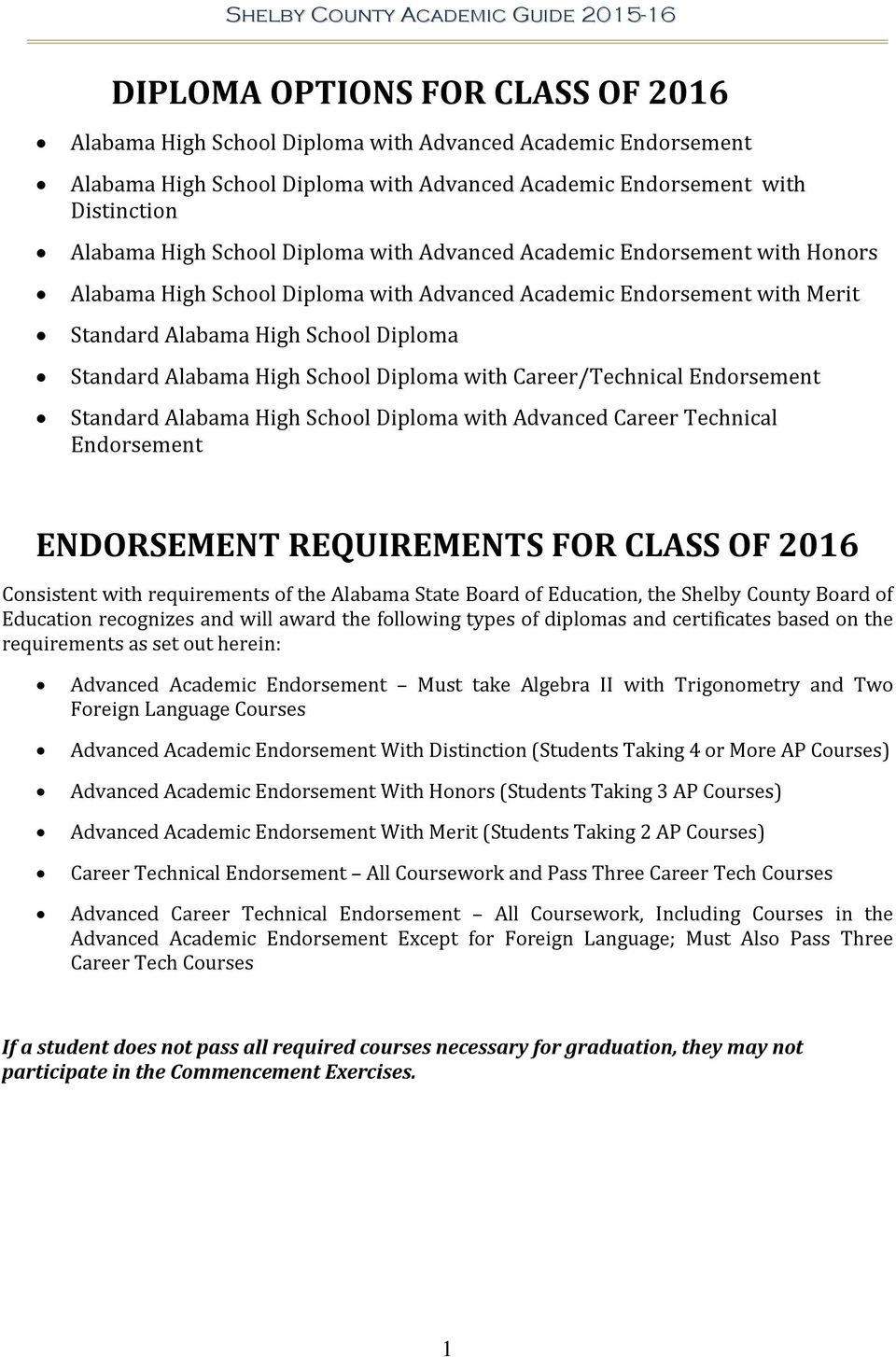 Diploma with Career/Technical Endorsement Standard Alabama High School Diploma with Advanced Career Technical Endorsement ENDORSEMENT REQUIREMENTS FOR CLASS OF 2016 Consistent with requirements of