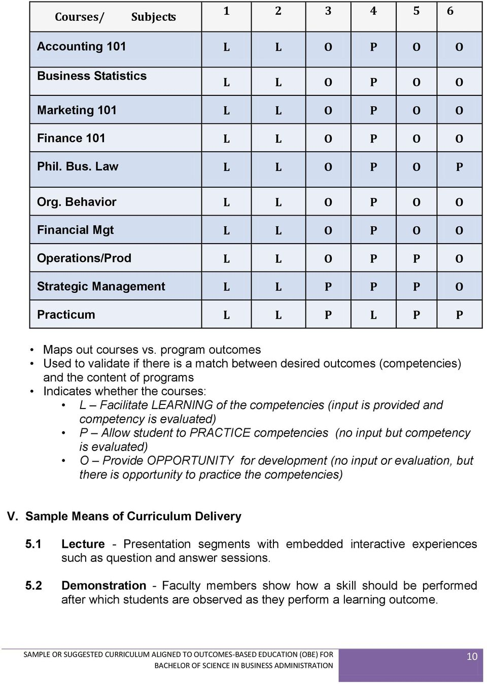 program outcomes Used to validate if there is a match between desired outcomes (competencies) and the content of programs Indicates whether the courses: L Facilitate LEARNING of the competencies
