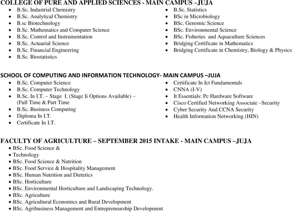 Fisheries and Aquaculture Sciences Bridging Certificate in Mathematics Bridging Certificate in Chemistry, Biology & Physics SCHOOL OF COMPUTING AND INFMATION TECHNOLOGY- MAIN CAMPUS JUJA B.Sc. Computer Science B.
