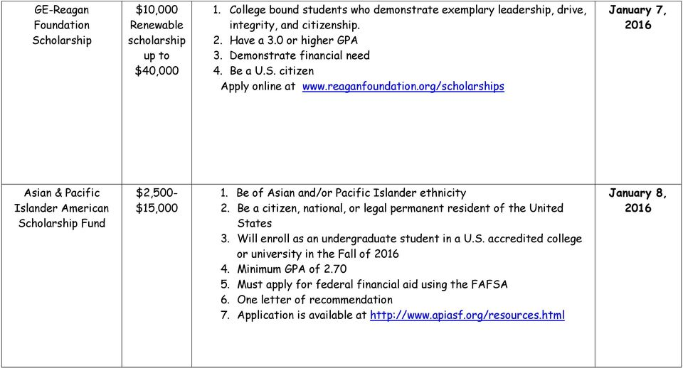 Be of Asian and/or Pacific Islander ethnicity 2. Be a citizen, national, or legal permanent resident of the United States 3. Will enroll as an undergraduate student in a U.S. accredited college or university in the Fall of 4.