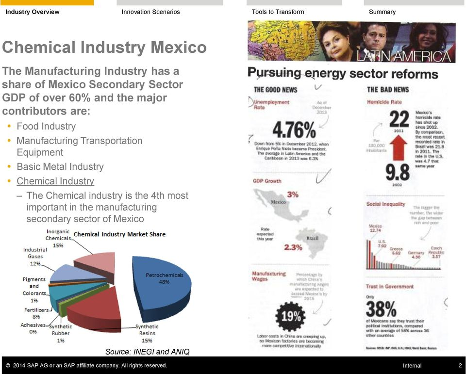 the secondary industries in mexico Mexico's energy industry wins big in power plant auction  houston) are  quoted on the outlook for the energy industry as secondary energy reform  legislation.