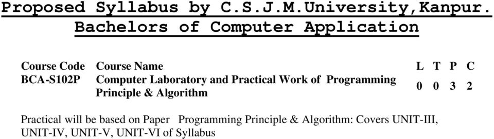 Algorithm Practical will be based on Paper