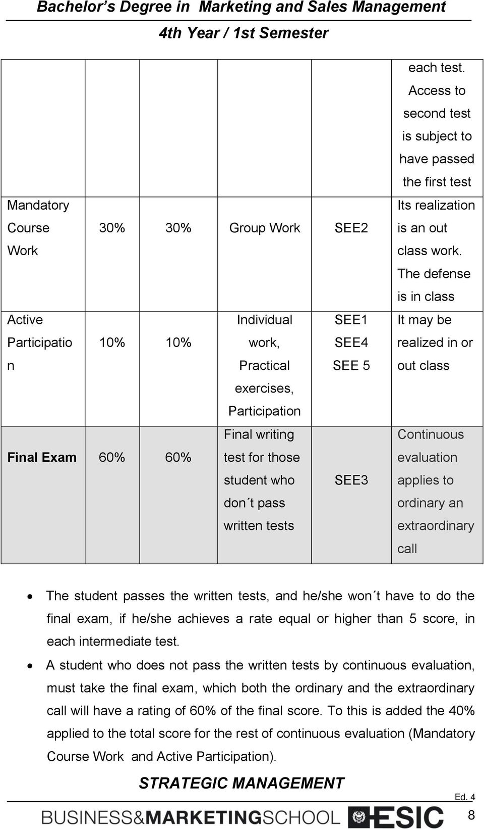 Participation Final writing Final Exam 60% 60% test for those student who SEE3 don t pass written tests Its realization is an out class work.