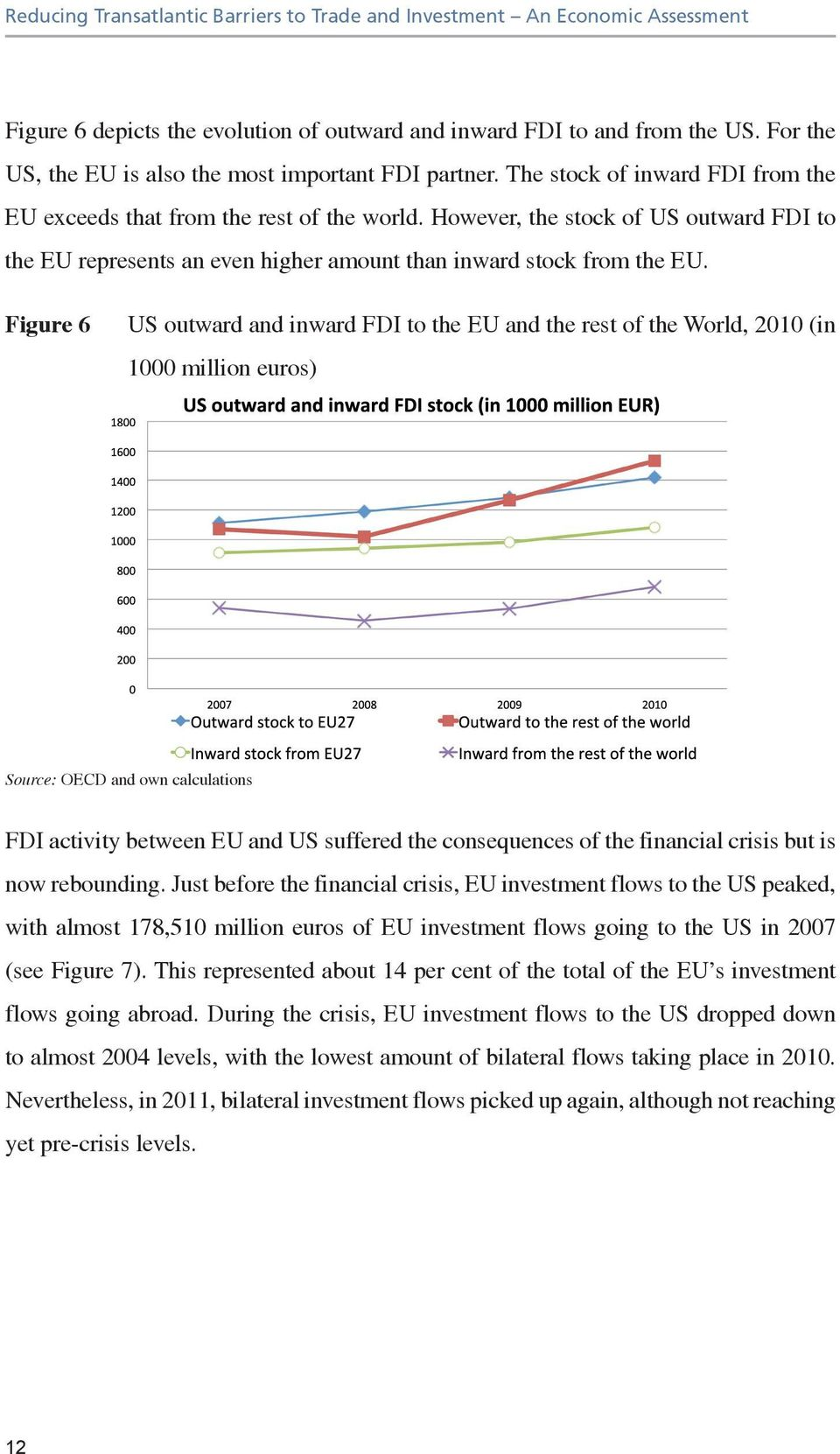 However, the stock of US outward FDI to the EU represents an even higher amount than inward stock from the EU.