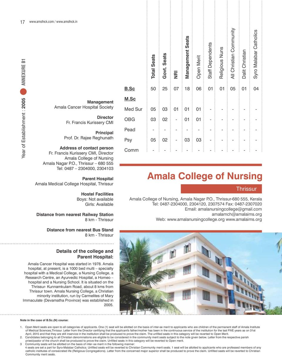 , Thrissur 680 555 Tel: 0487 2304000, 2304103 Amala Medical College Hospital, Thrissur Boys: Not available 8 km - Thrissur NRI Seats B.Sc 50 25 07 18 06 01 01 05 01 04 M.