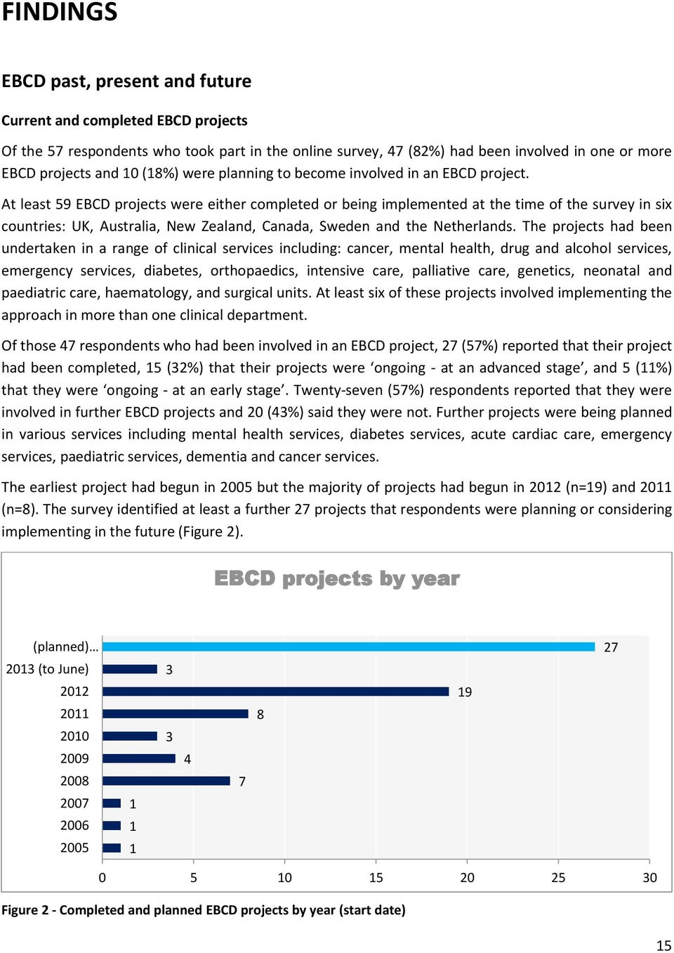 At least 59 EBCD projects were either completed or being implemented at the time of the survey in six countries: UK, Australia, New Zealand, Canada, Sweden and the Netherlands.