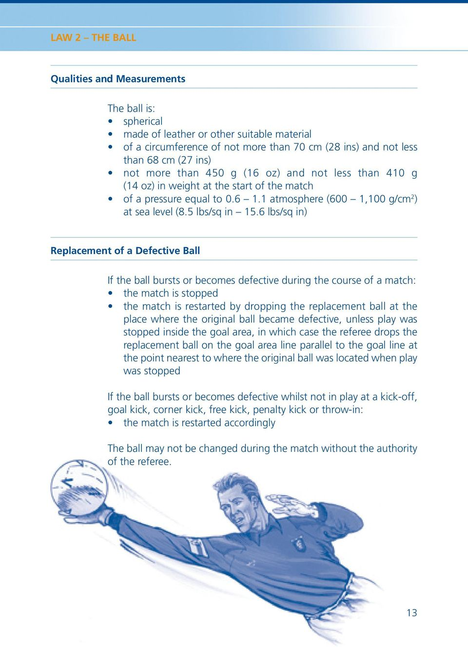 6 lbs/sq in) Replacement of a Defective Ball If the ball bursts or becomes defective during the course of a match: the match is stopped the match is restarted by dropping the replacement ball at the