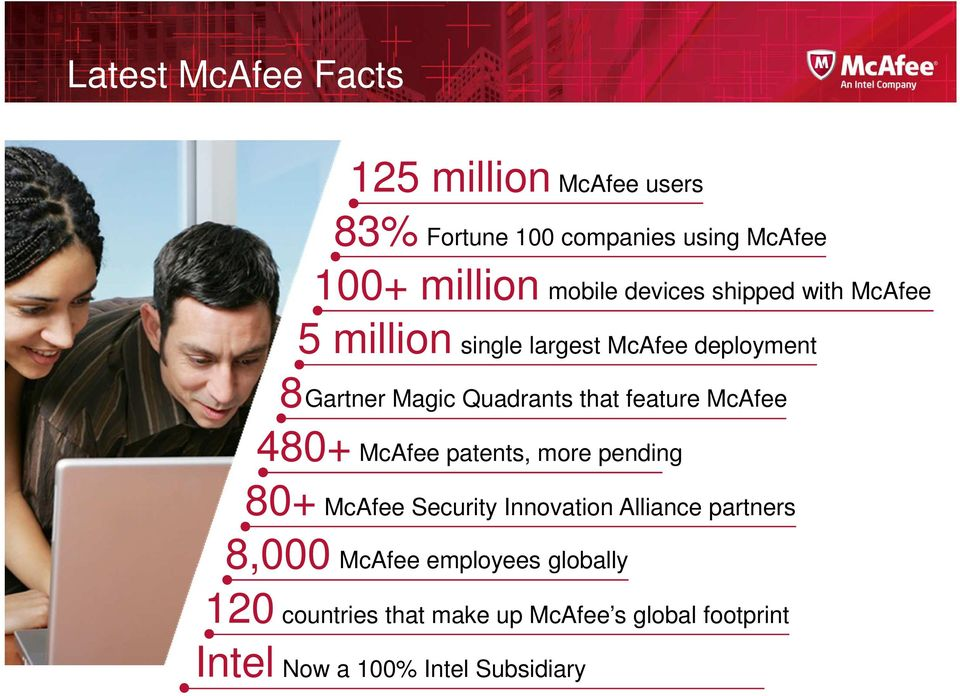 feature McAfee 480+ McAfee patents, more pending 80+ McAfee Security Innovation Alliance partners 8,000
