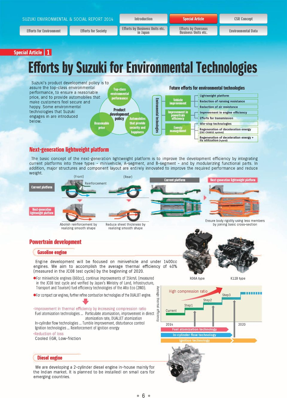 Some environmental technologies that Suzuki engages in are introduced below.