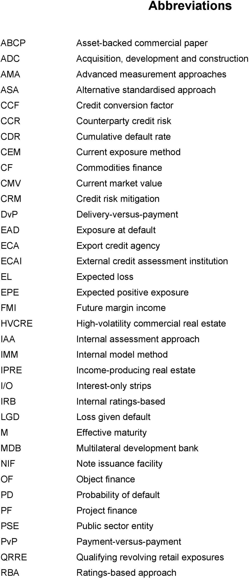 Commodities finance Current market value Credit risk mitigation Delivery-versus-payment Exposure at default Export credit agency External credit assessment institution Expected loss Expected positive