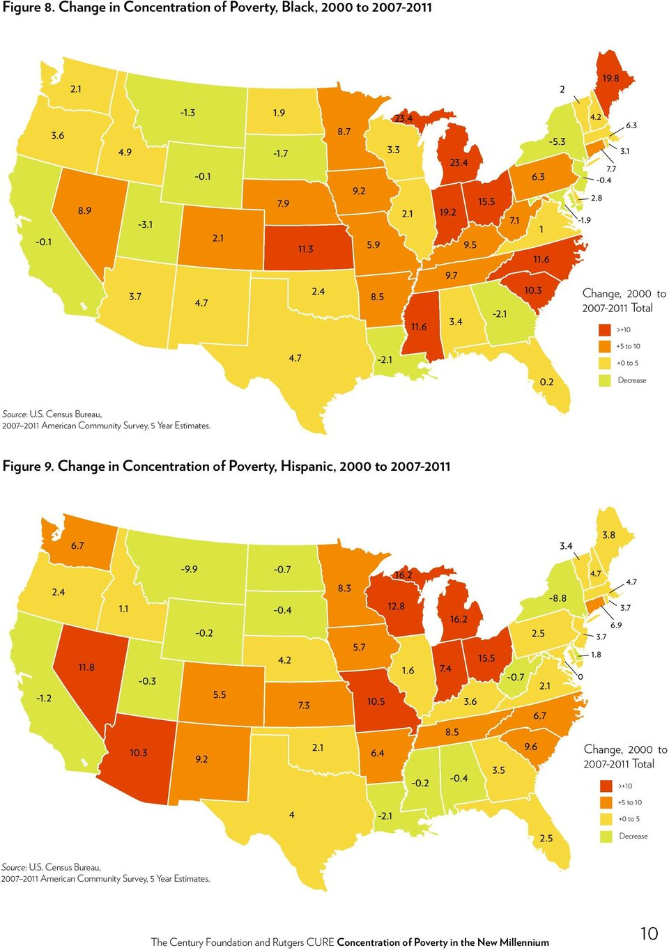 urce: U.S. Census Bureau, 2007 2011 American Community Survey, 5 Year Estimates. Figure 9. Change in Concentration of Poverty, Hispanic, 2000 to 2007-2011 6.7 3.4 3.8-1.2 2.4 11.8 1.1-0.3 10.3-9.9-0.