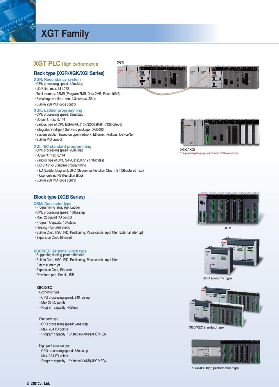 Programmable logic controller ls plc series xgt glofa gm master 22ms builtin 256 pid loops control xgk ladder programming cpu processing speed 28ns publicscrutiny Image collections