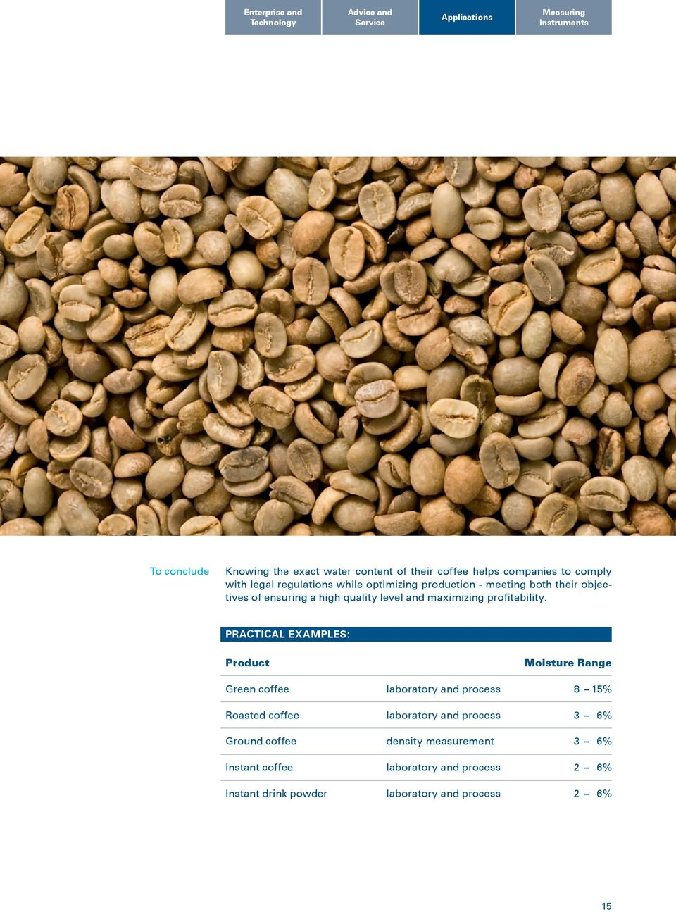 PRACTICAL EXAMPLES: Product Moisture Range Green coffee laboratory and process 8 15% Roasted coffee laboratory and process