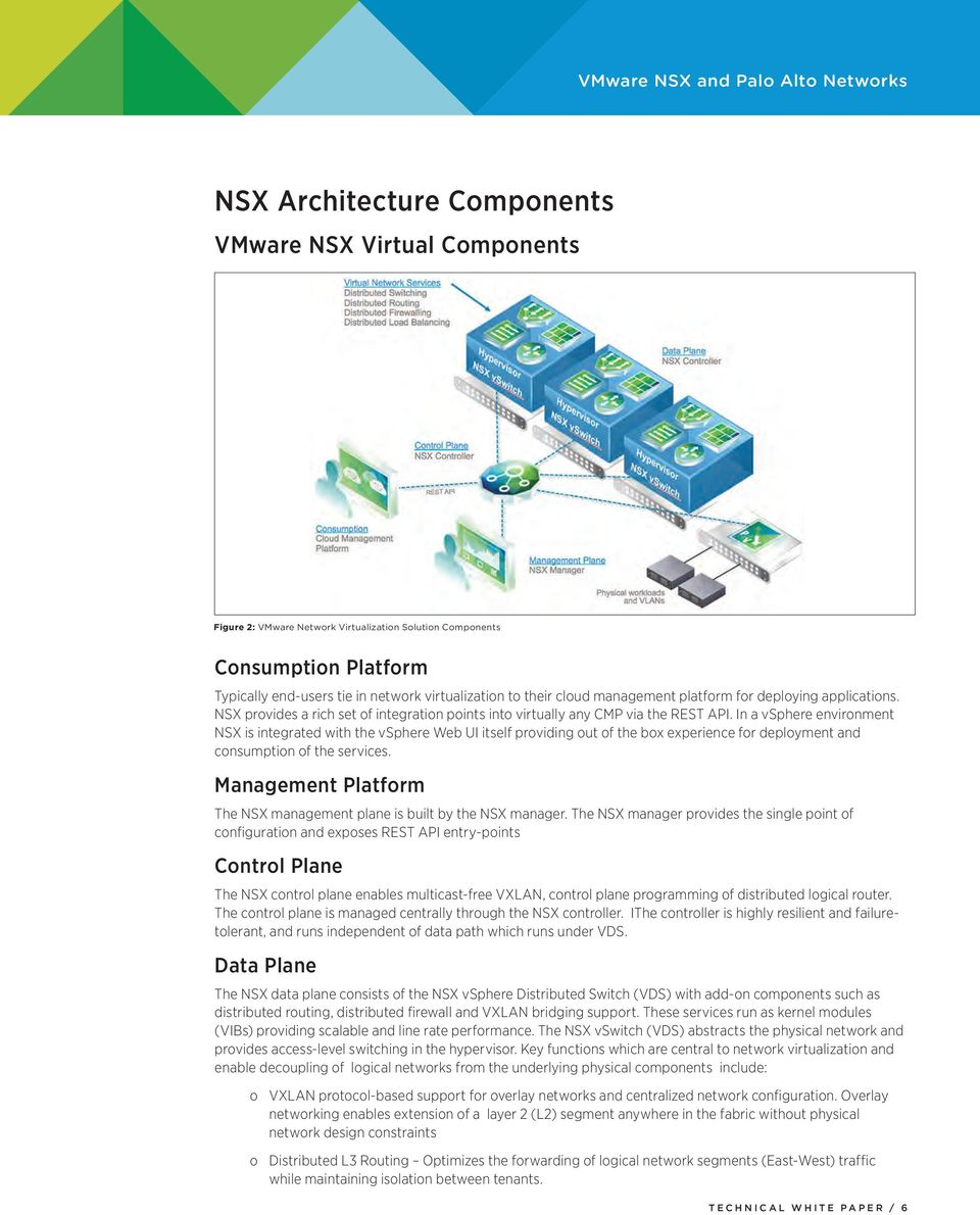 In a vsphere environment NSX is integrated with the vsphere Web UI itself providing out of the box experience for deployment and consumption of the services.