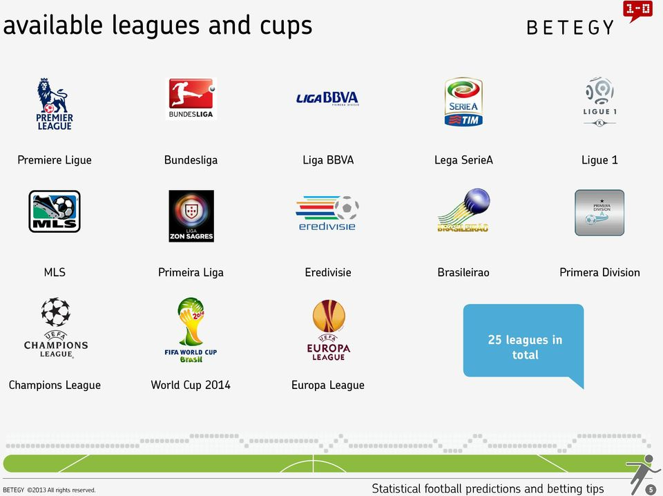 25 leagues in total Champions League World Cup 2014 Europa League BETEGY
