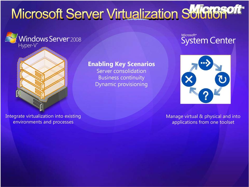virtualization into existing environments and