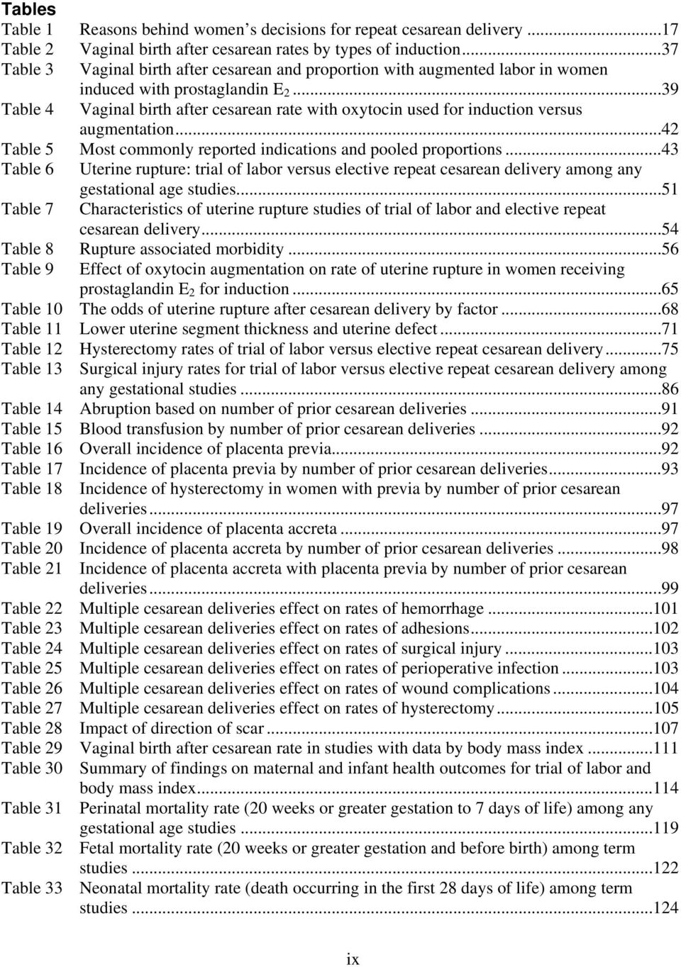 ..39 Vaginal birth after cesarean rate with oxytocin used for induction versus augmentation...42 Most commonly reported indications and pooled proportions.