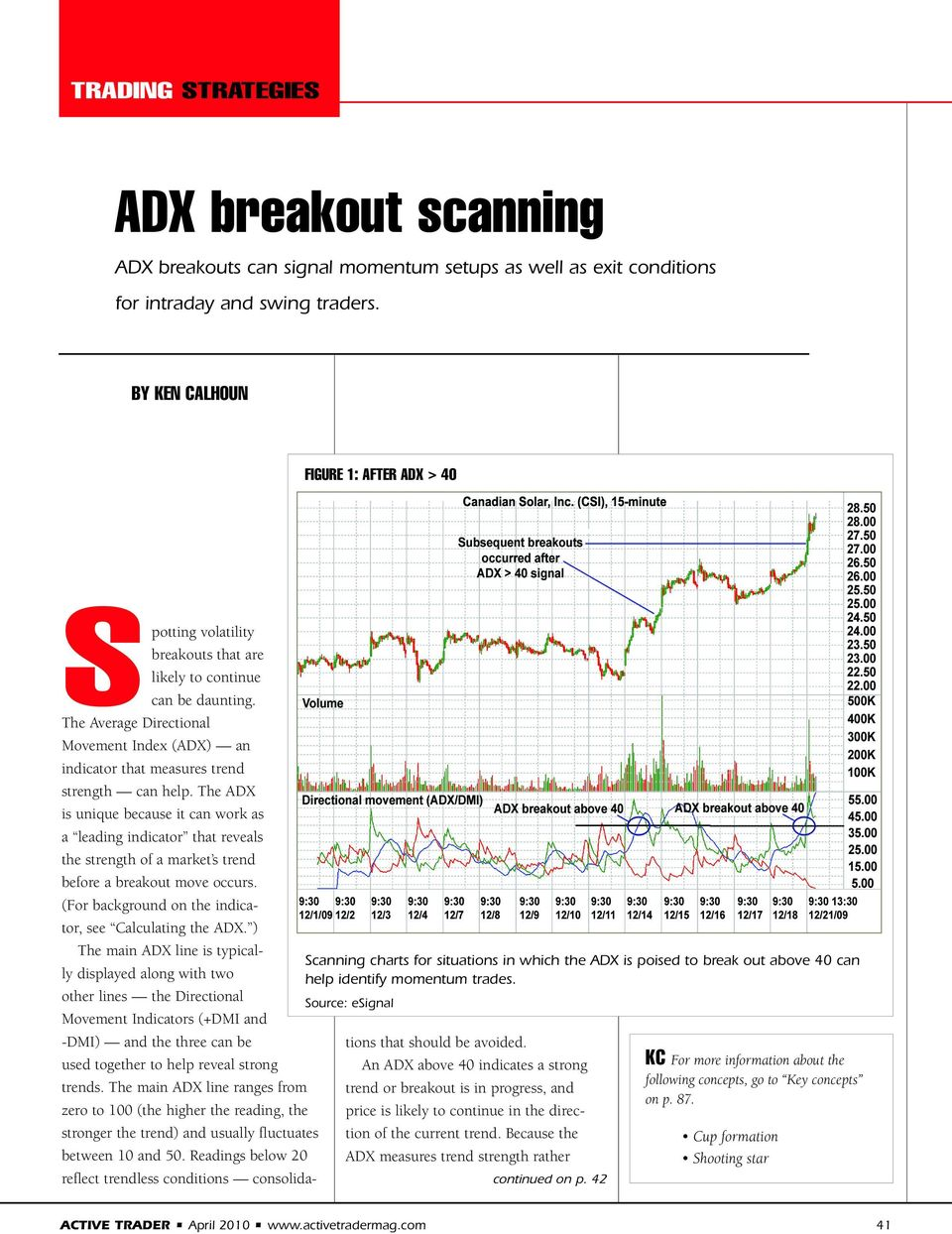 The Average Directional Movement Index (ADX) an indicator that measures trend strength can help.
