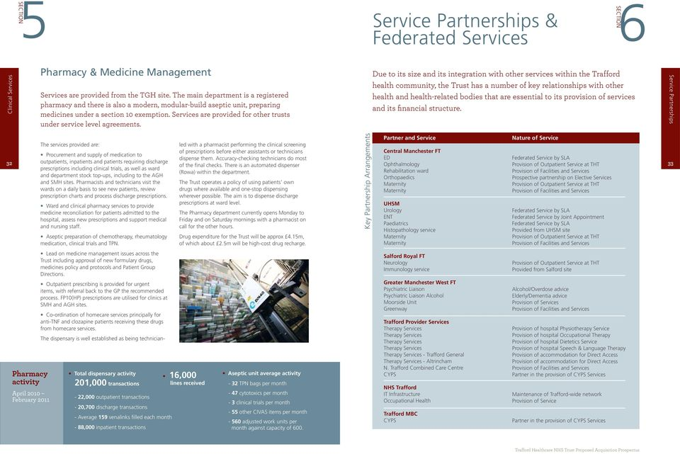 Services are provided for other trusts under service level agreements.