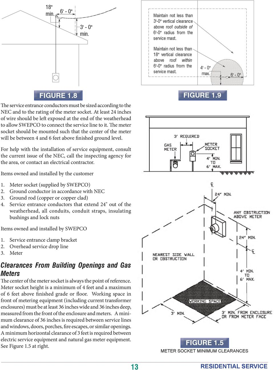 Unique 4 Wire Service Entrance Wiring Crest - Electrical Diagram ...