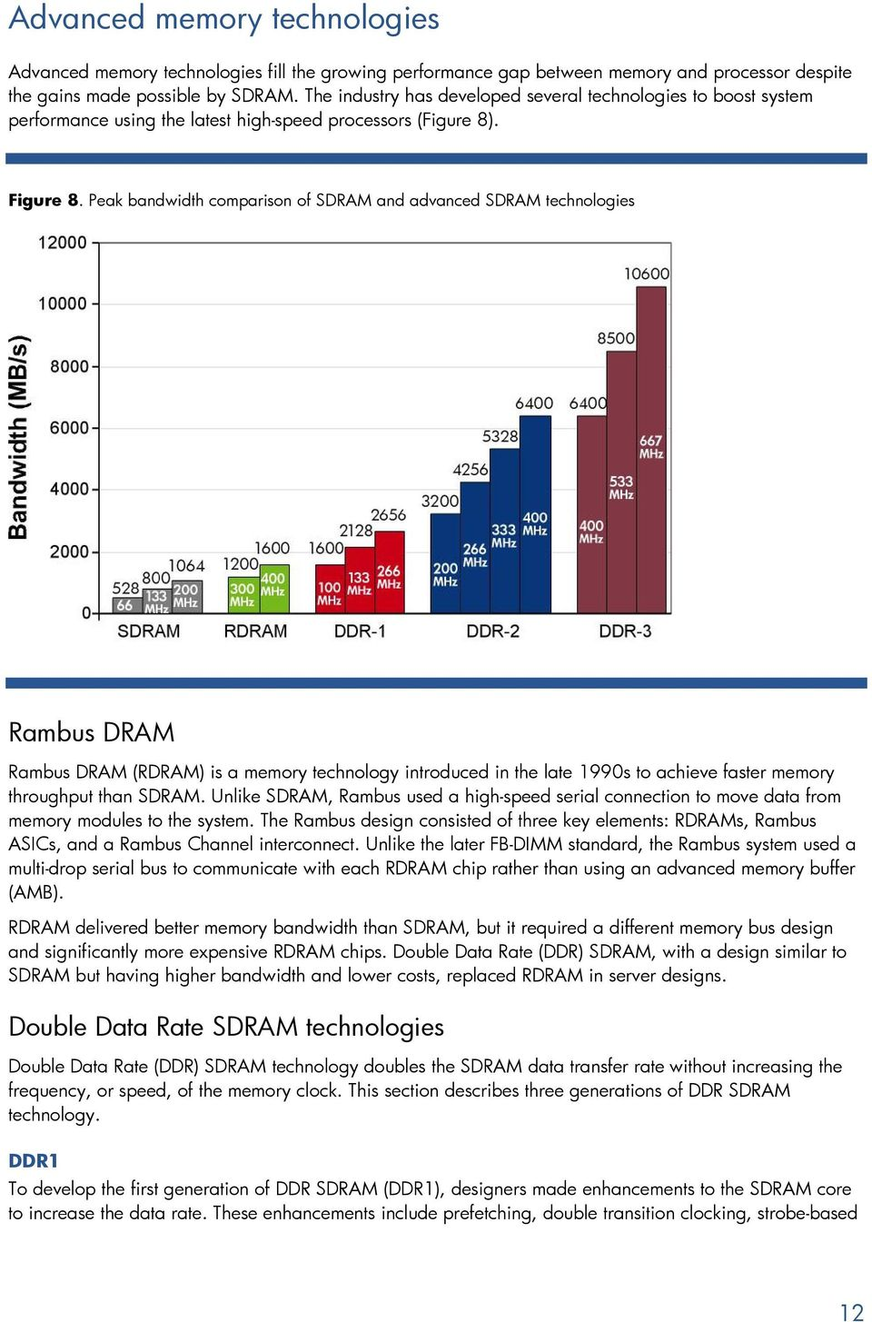 Peak bandwidth comparison of SDRAM and advanced SDRAM technologies Rambus DRAM Rambus DRAM (RDRAM) is a memory technology introduced in the late 1990s to achieve faster memory throughput than SDRAM.