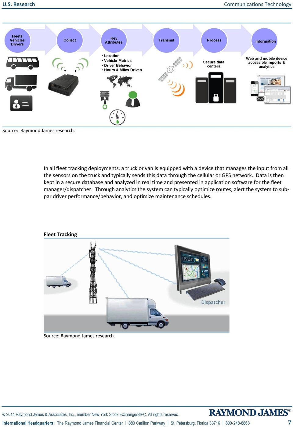 In all fleet tracking deployments, a truck or van is equipped with a device that manages the input from all the sensors on the truck and typically sends this data through the cellular or GPS network.