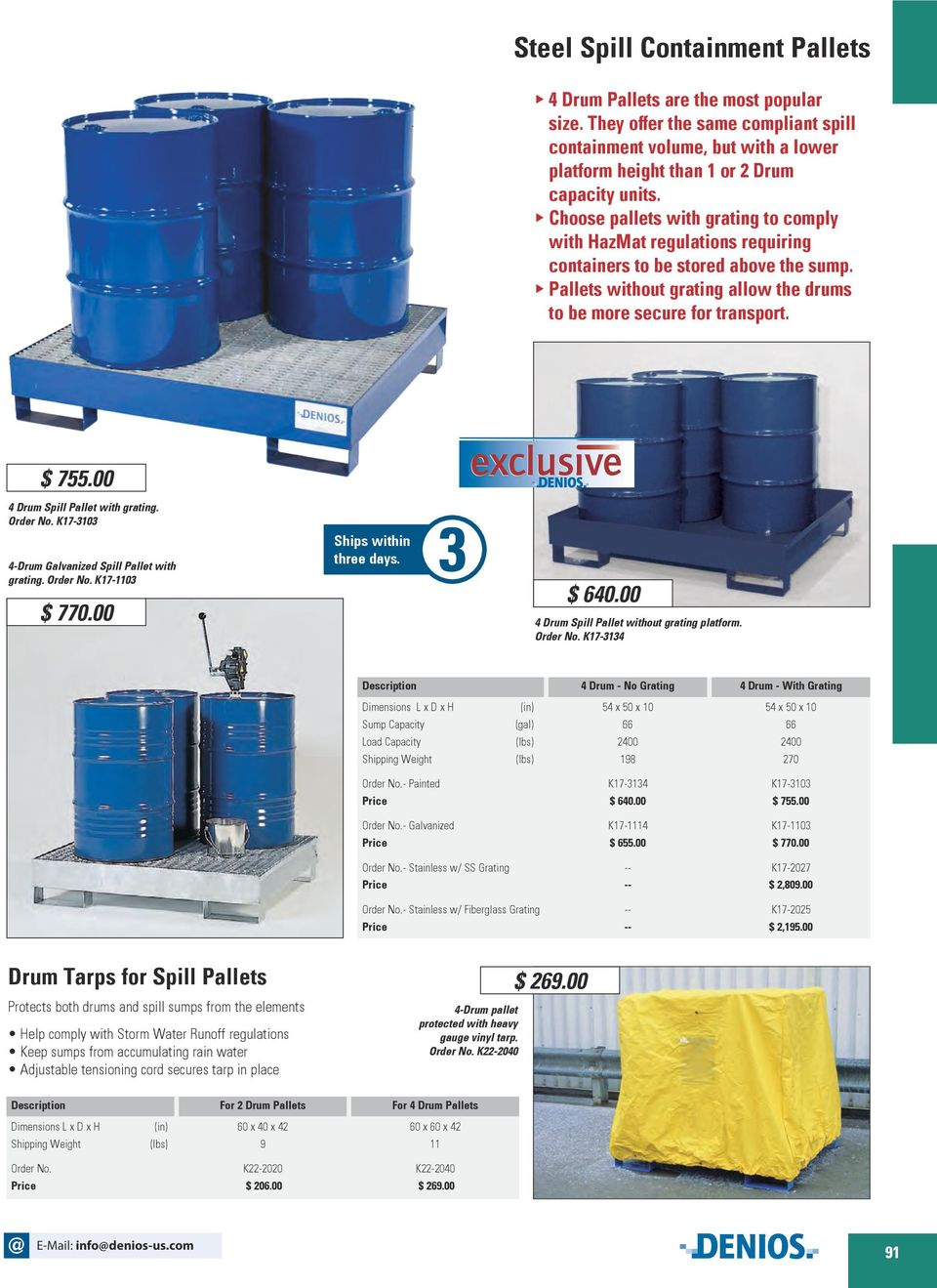 00 4 Drum Spill Pallet with grating. K17-3103 4-Drum Galvanized Spill Pallet with grating. K17-1103 $ 770.00 Ships within three days. $ 640.00 4 Drum Spill Pallet without grating platform.