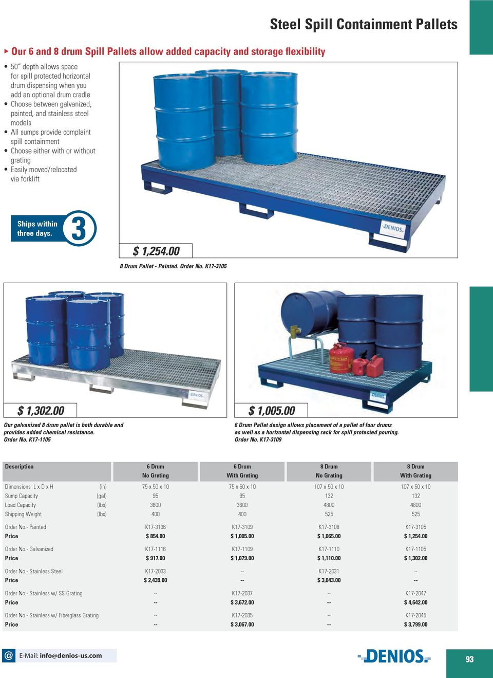 Ships within three days. $ 1,254.00 8 Drum Pallet - Painted. K17-3105 $ 1,302.00 $ 1,005.00 Our galvanized 8 drum pallet is both durable and provides added chemical resistance.