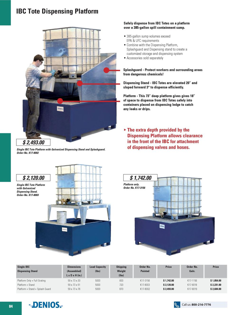 separately Splashguard - Protect workers and surrounding areas from dangerous chemicals! Dispensing Stand - IBC Totes are elevated 20 and sloped forward 3 to dispense efficiently.
