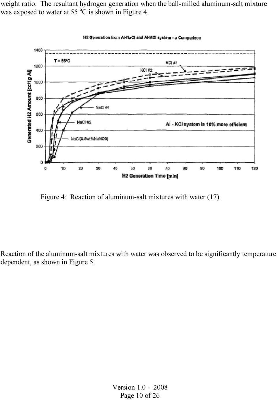 exposed to water at 55 o C is shown in Figure 4.