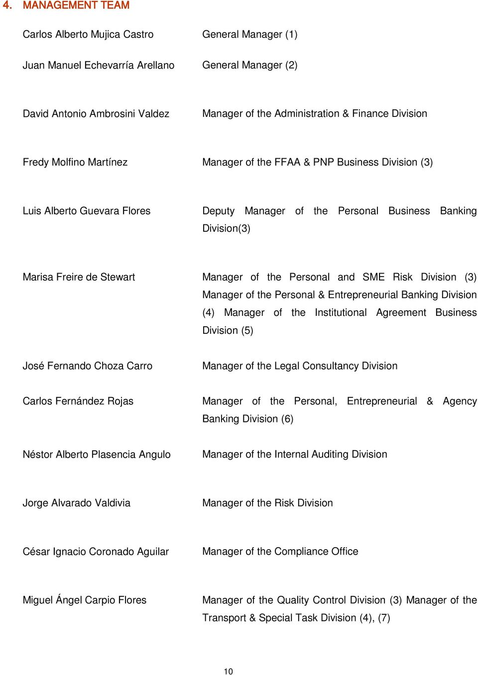 Personal and SME Risk Division (3) Manager of the Personal & Entrepreneurial Banking Division (4) Manager of the Institutional Agreement Business Division (5) José Fernando Choza Carro Manager of the