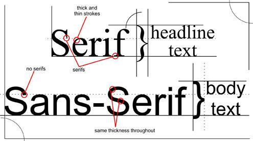 4. Stick with one or two types of fonts throughout