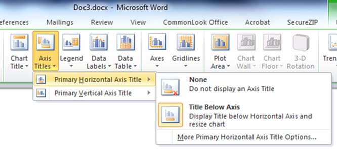 Figure 46. Horizontal Axis Title options 3) A placeholder for Axis Title appears below the horizontal axis. Figure 47.