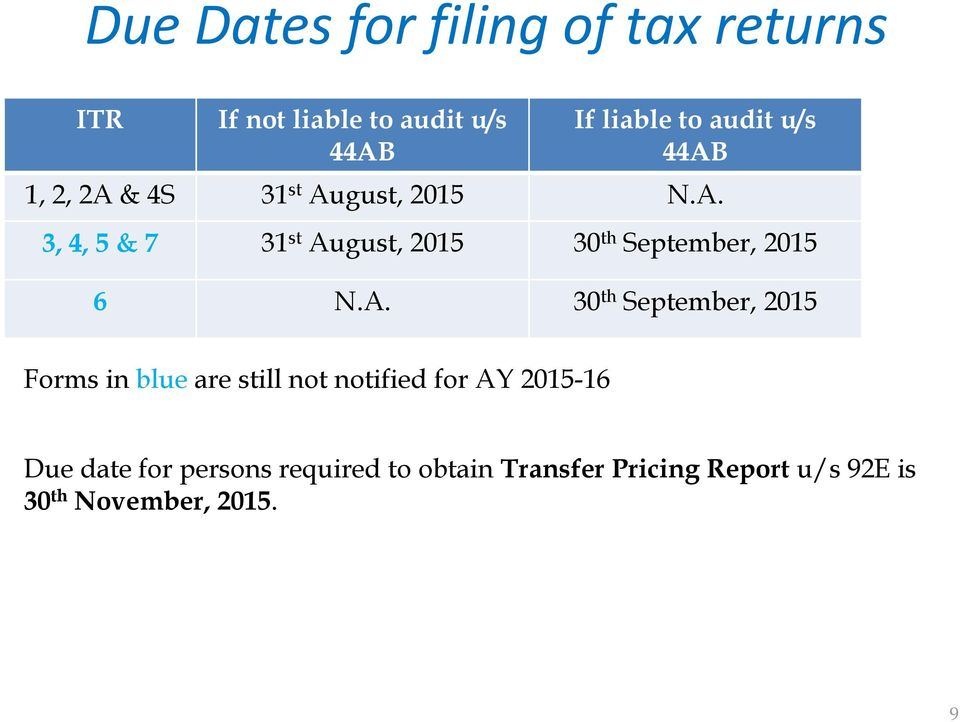 Tax return due date 2015