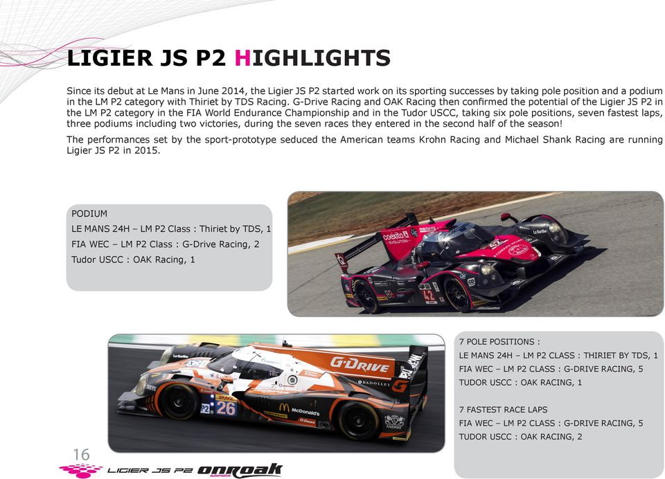 G-Drive Racing and OAK Racing then confirmed the potential of the Ligier JS P2 in the LM P2 category in the FIA World Endurance Championship and in the Tudor USCC, taking six pole positions, seven
