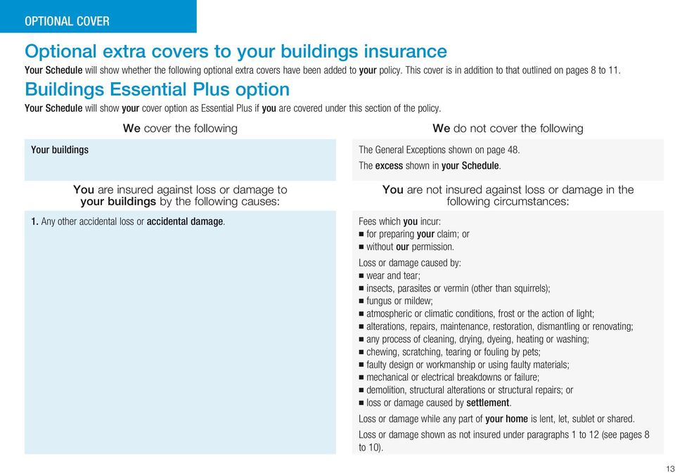 Buildings Essential Plus option Your Schedule will show your cover option as Essential Plus if you are covered under this section of the policy.