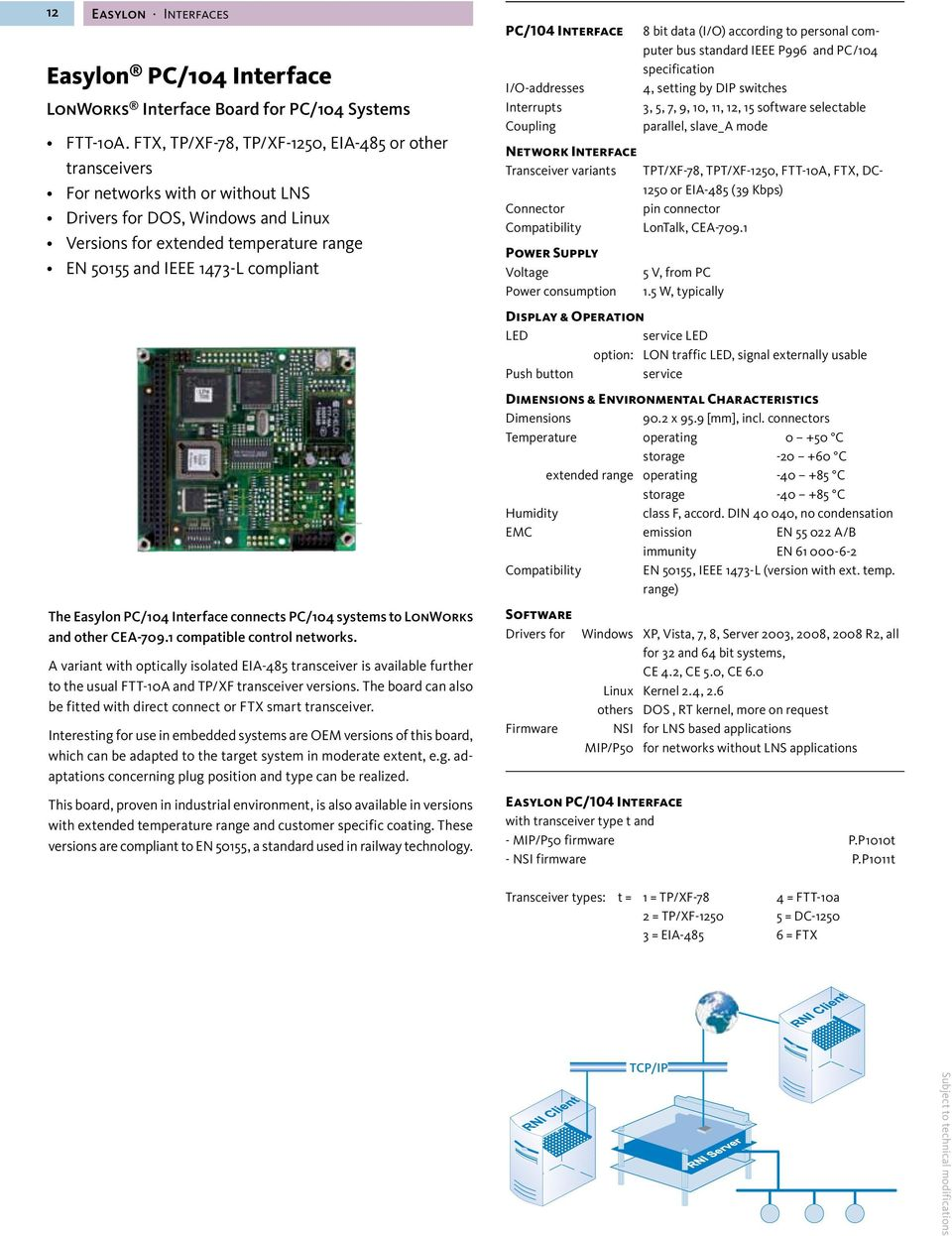 PC/104 Interface I/O-addresses Interrupts Coupling Network Interface Transceiver variants Connector Compatibility Power Supply Voltage Power consumption 8 bit data (I/O) according to personal