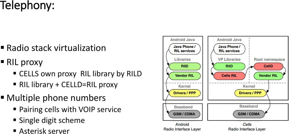 CELLD=RIL proxy Multiple phone numbers Pairing